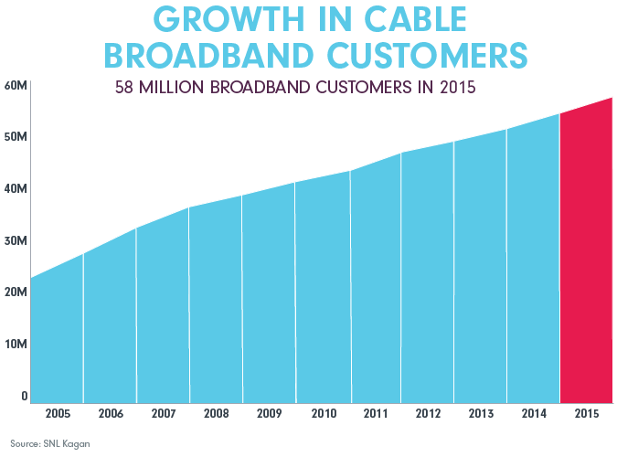 GROWTHINCABLE_091616_IF-500h.png