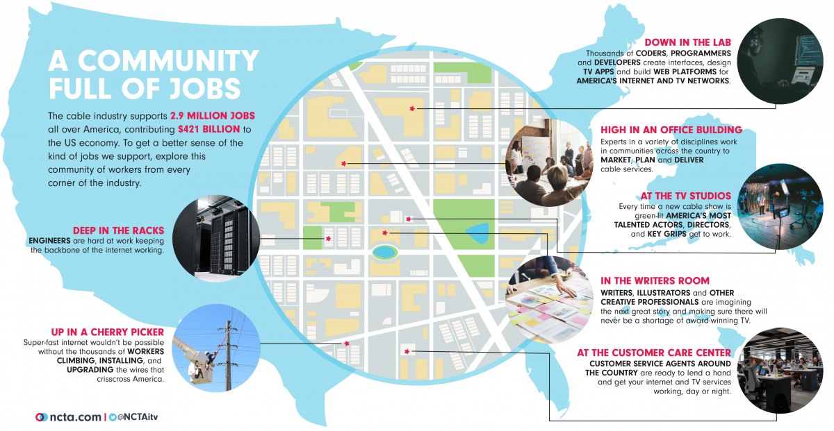 Community Full of Jobs Map