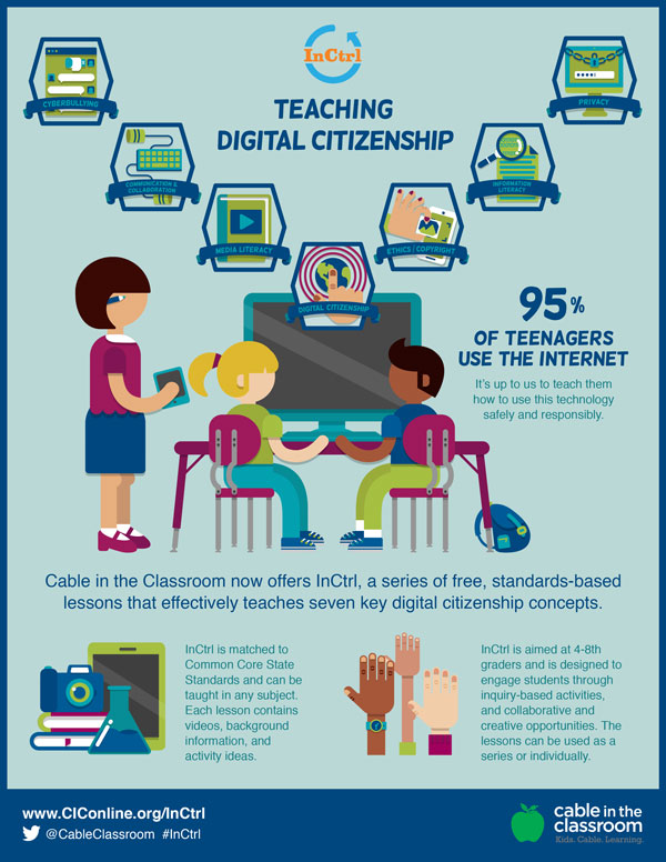 Another Word Internet Taught Me >> Spread The Word About Digital Citizenship Ncta The Internet