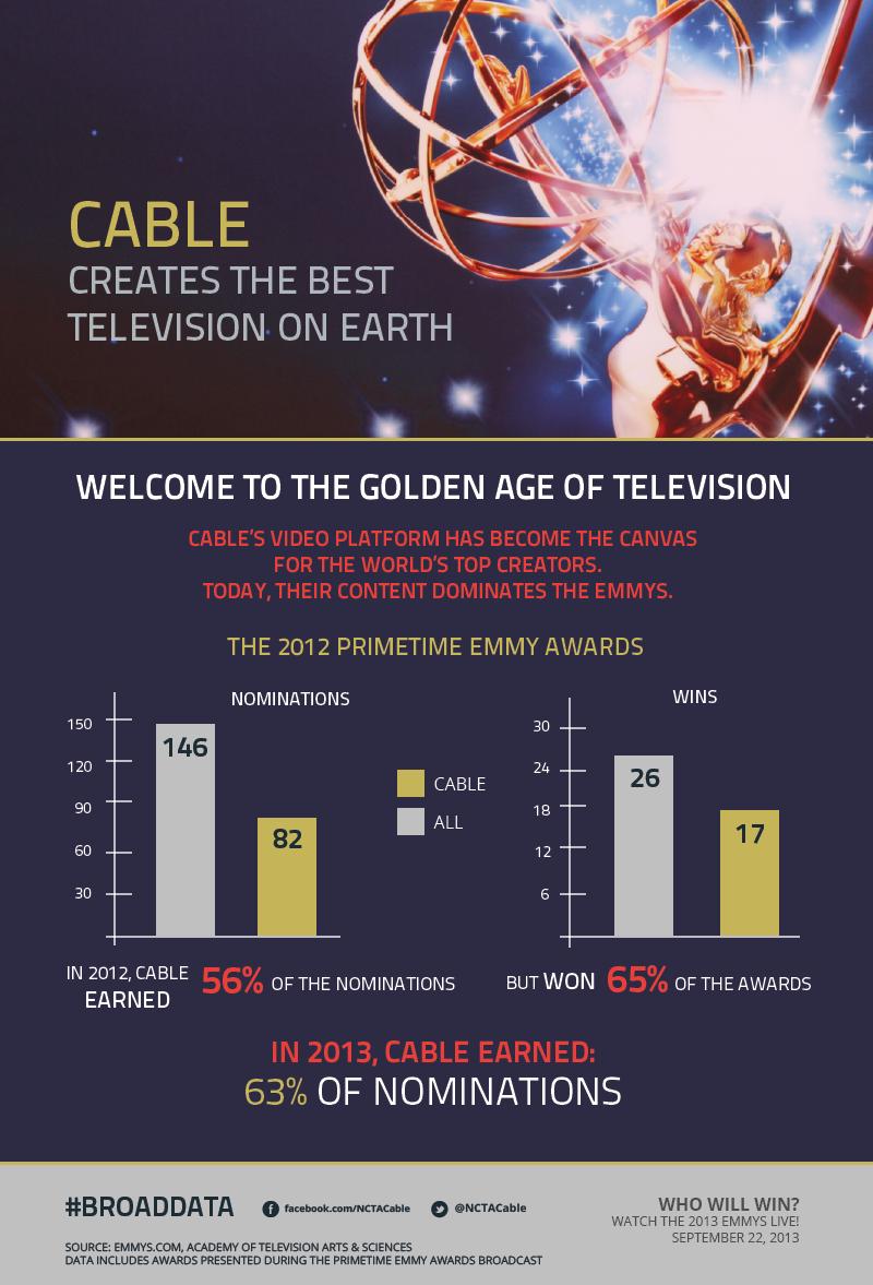 Emmys2013_v6