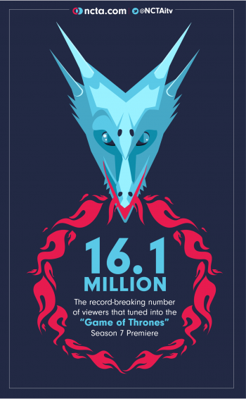 Game of Thrones, Breaker of Records